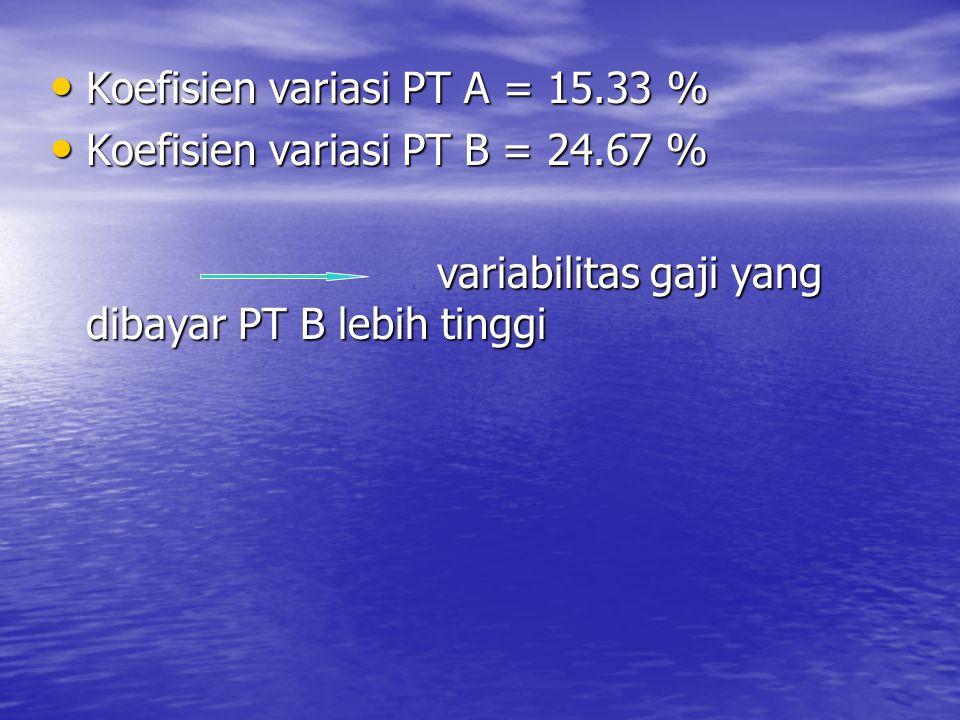 Koefisien variasi PT A = 15.33 %