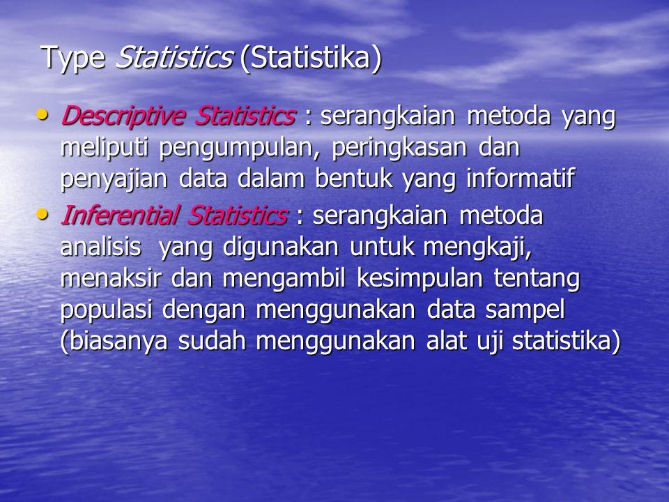 Type Statistics (Statistika)