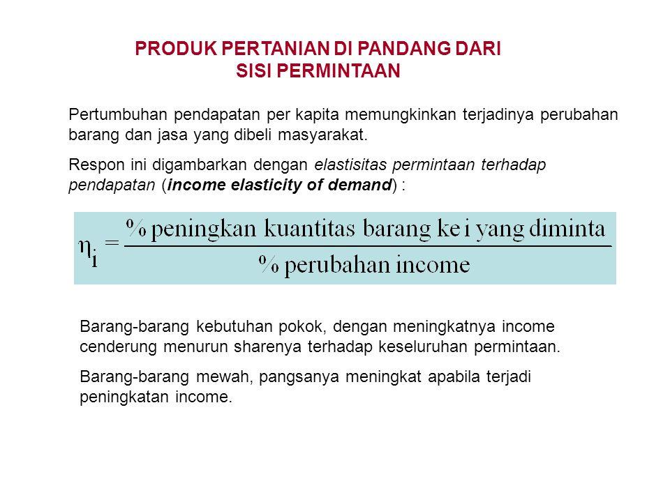 PRODUK PERTANIAN DI PANDANG DARI