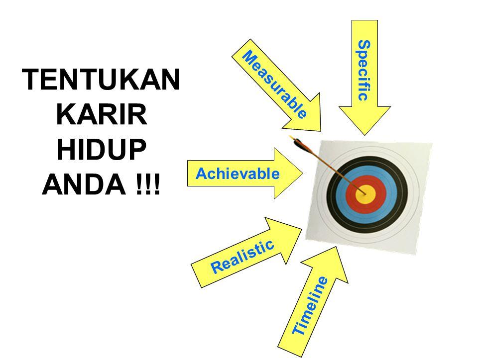 TENTUKAN KARIR HIDUP ANDA !!!