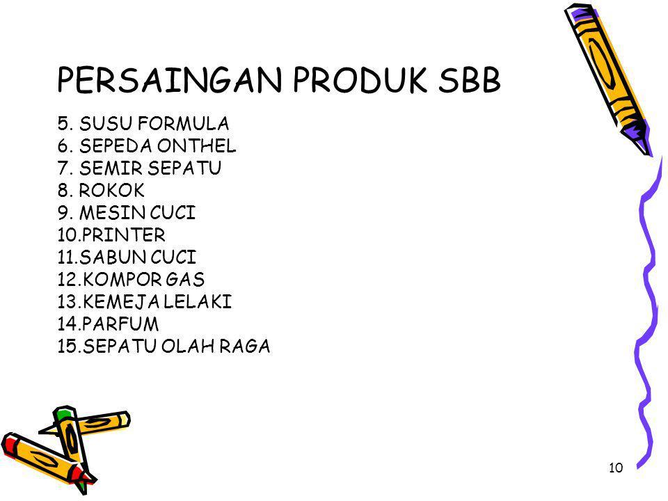 PERSAINGAN PRODUK SBB 5. SUSU FORMULA 6. SEPEDA ONTHEL 7. SEMIR SEPATU