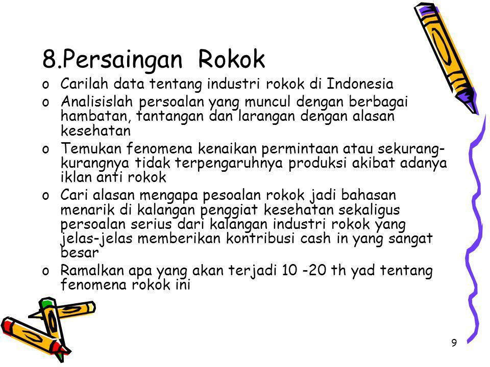 8.Persaingan Rokok Carilah data tentang industri rokok di Indonesia