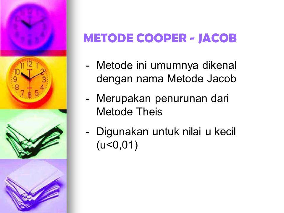 METODE COOPER - JACOB Metode ini umumnya dikenal dengan nama Metode Jacob. Merupakan penurunan dari Metode Theis.