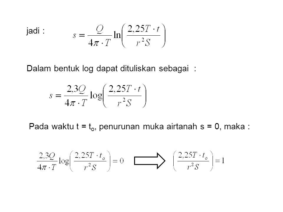 jadi : Dalam bentuk log dapat dituliskan sebagai : Pada waktu t = to, penurunan muka airtanah s = 0, maka :