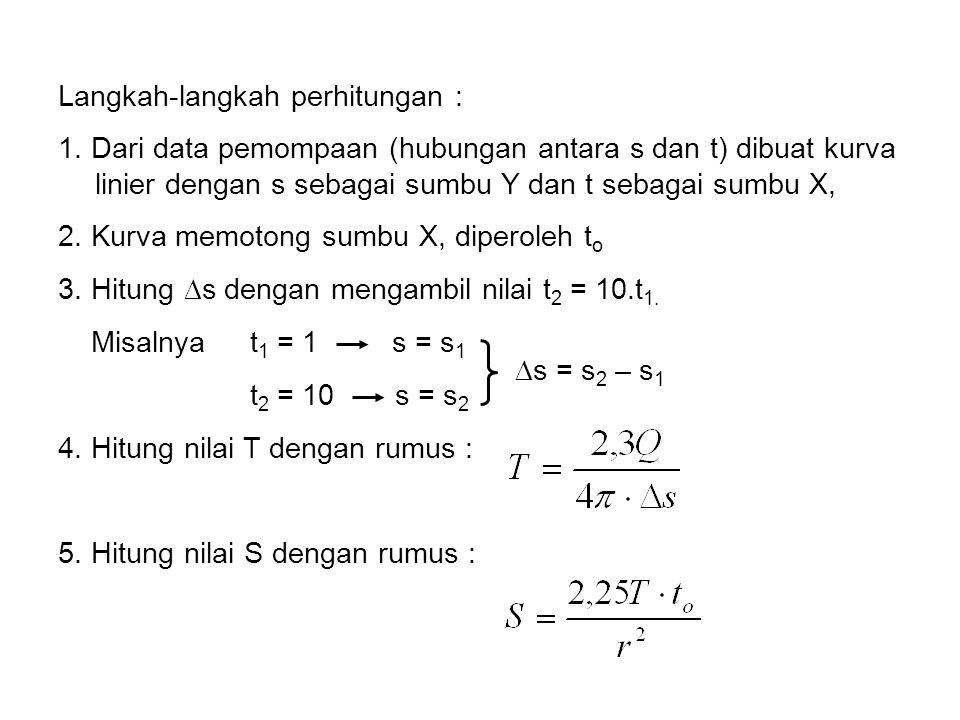 Langkah-langkah perhitungan :