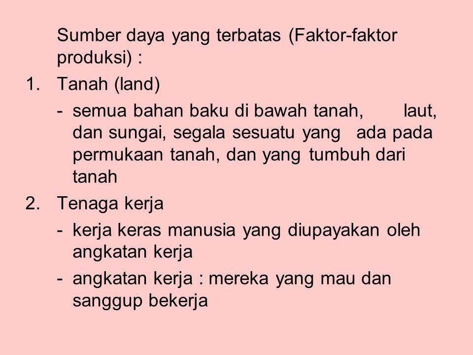 Sumber daya yang terbatas (Faktor-faktor produksi) :