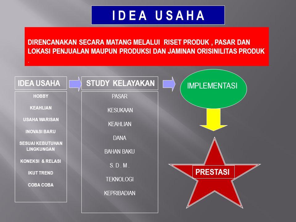 I D E A U S A H A IMPLEMENTASI IDEA USAHA STUDY KELAYAKAN PRESTASI