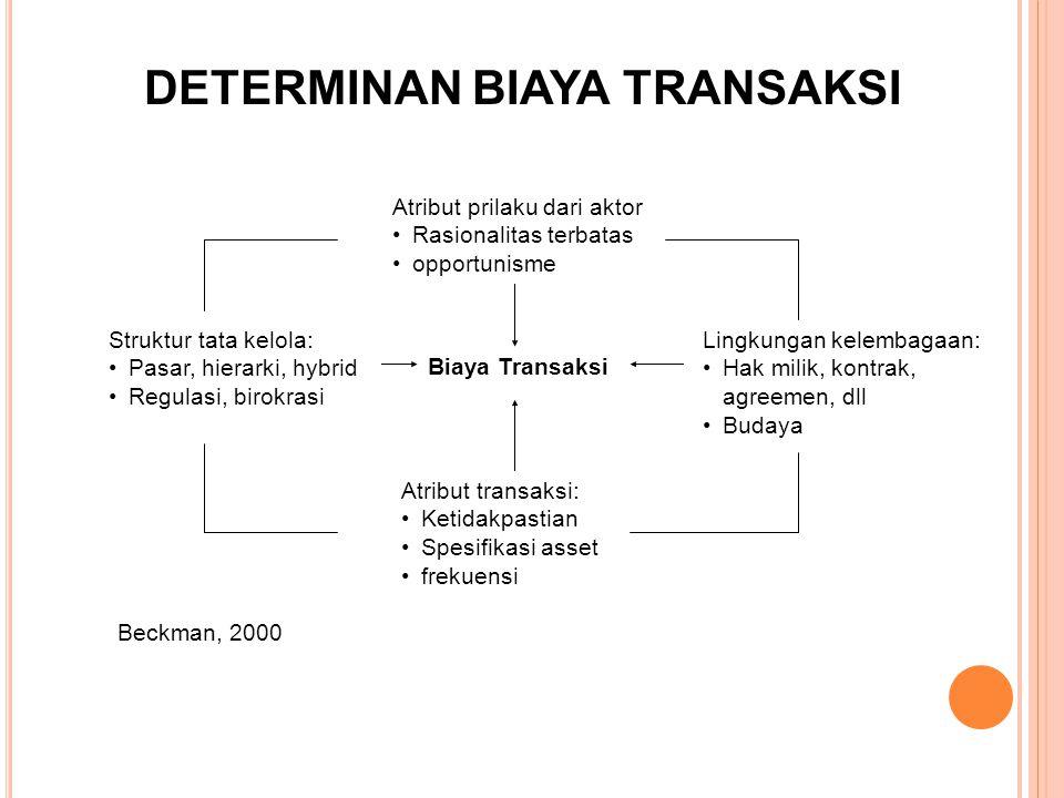 DETERMINAN BIAYA TRANSAKSI