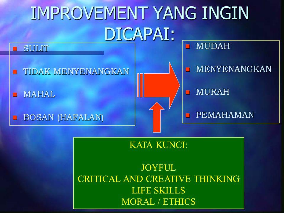 IMPROVEMENT YANG INGIN DICAPAI: