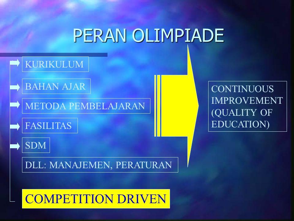 PERAN OLIMPIADE COMPETITION DRIVEN KURIKULUM BAHAN AJAR CONTINUOUS