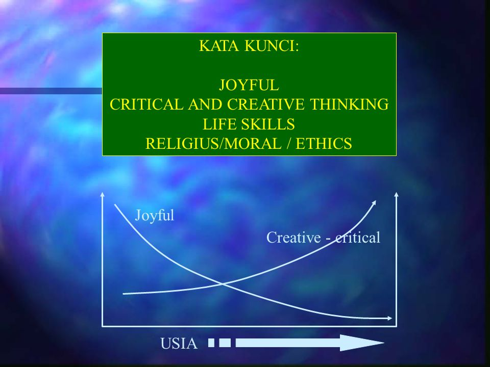 CRITICAL AND CREATIVE THINKING LIFE SKILLS RELIGIUS/MORAL / ETHICS