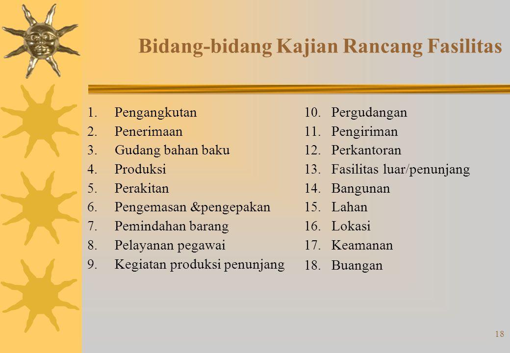 Definisi Rancang Fasilitas(1)