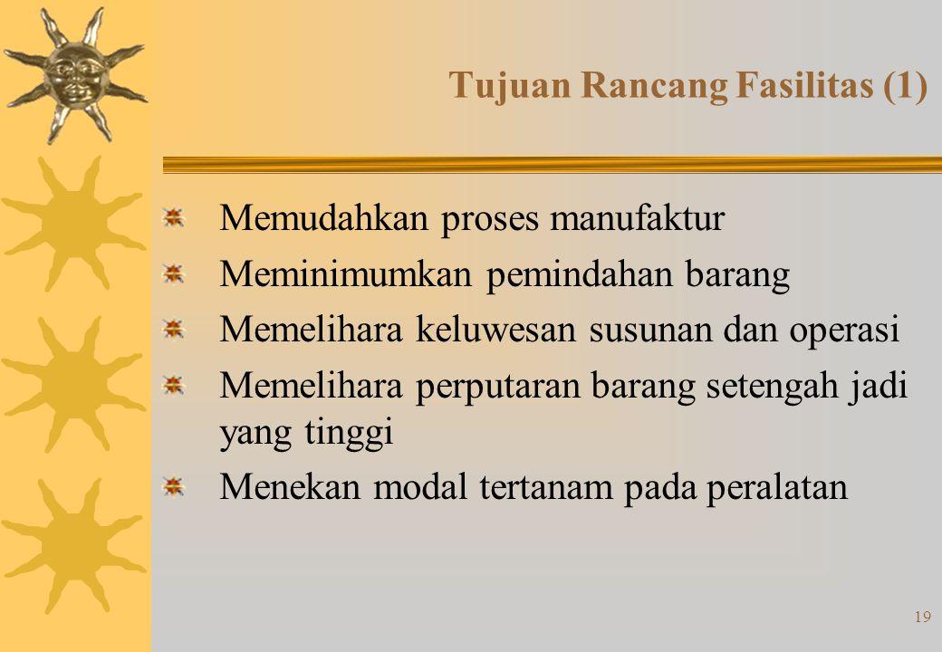 Definisi Rancang Fasilitas(2)