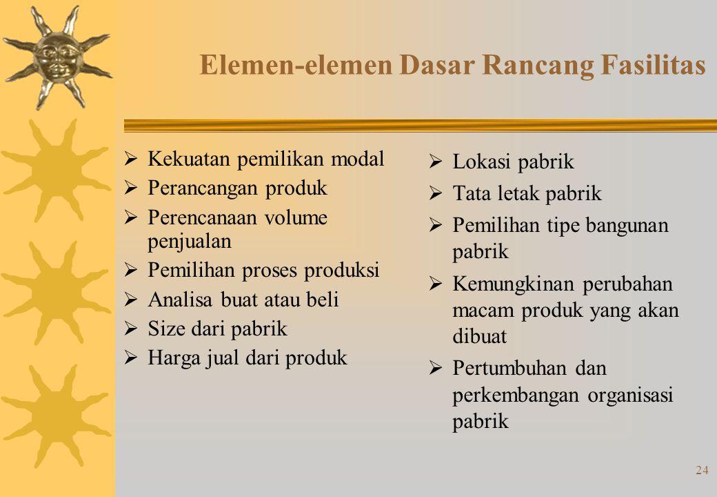 Bidang-bidang Kajian Rancang Fasilitas