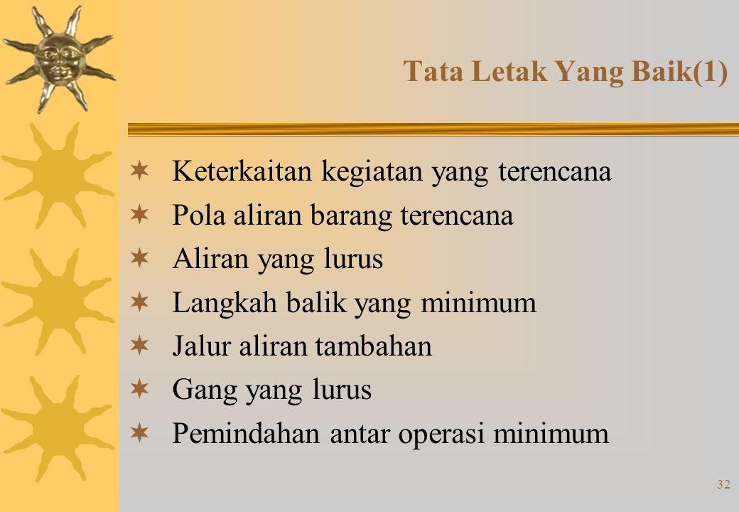Prosedur Rancang Fasilitas(2)
