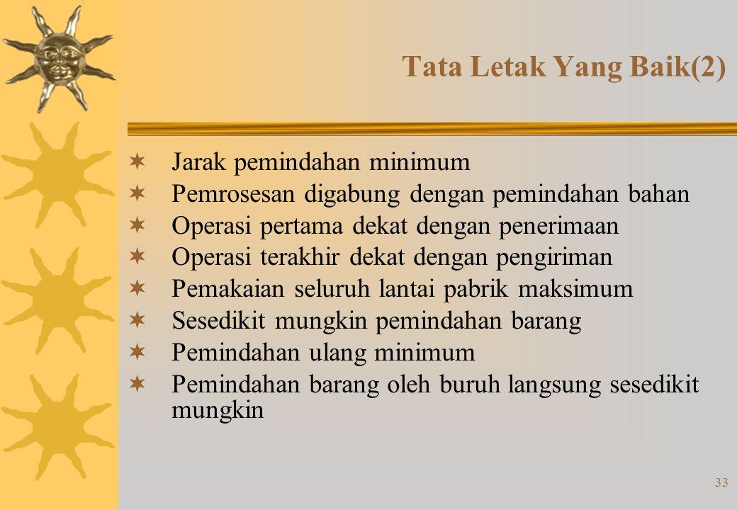 Prosedur Rancang Fasilitas(3)