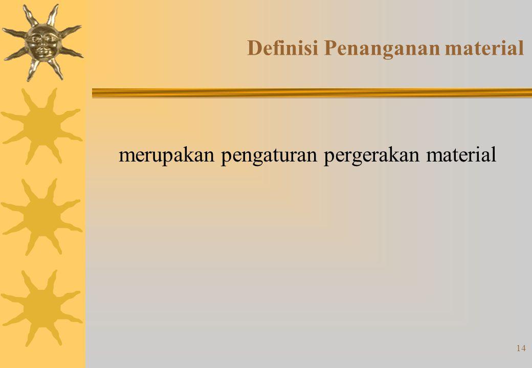 Definisi Pabrik Pabrik/Industri