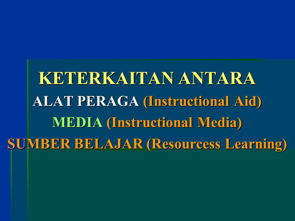 KETERKAITAN ANTARA ALAT PERAGA (Instructional Aid)