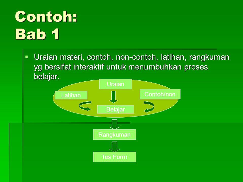 Contoh: Bab 1 Uraian materi, contoh, non-contoh, latihan, rangkuman yg bersifat interaktif untuk menumbuhkan proses belajar.