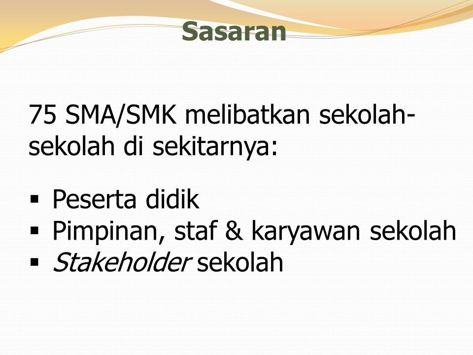 Sasaran 75 SMA/SMK melibatkan sekolah-sekolah di sekitarnya: Peserta didik. Pimpinan, staf & karyawan sekolah.