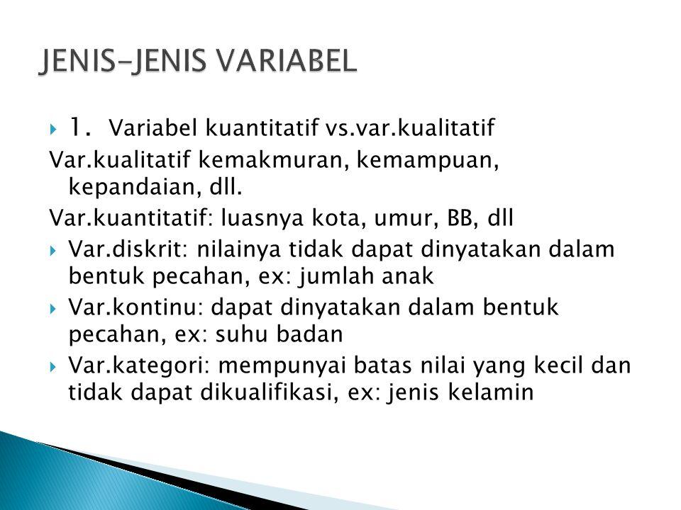 JENIS-JENIS VARIABEL 1. Variabel kuantitatif vs.var.kualitatif