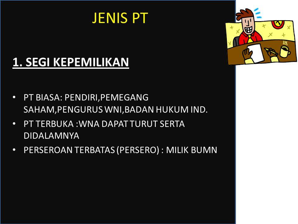 JENIS PT 1. SEGI KEPEMILIKAN
