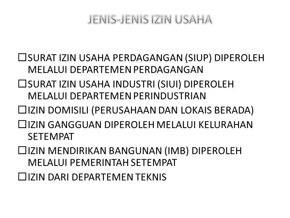 JENIS-JENIS IZIN USAHA