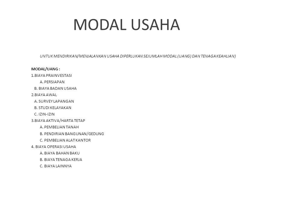 MODAL USAHA MODAL/UANG : 1.BIAYA PRAINVESTASI A. PERSIAPAN