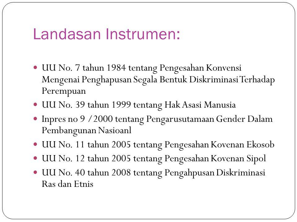 Landasan Instrumen: UU No. 7 tahun 1984 tentang Pengesahan Konvensi Mengenai Penghapusan Segala Bentuk Diskriminasi Terhadap Perempuan.