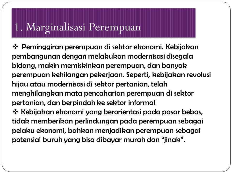 1. Marginalisasi Perempuan