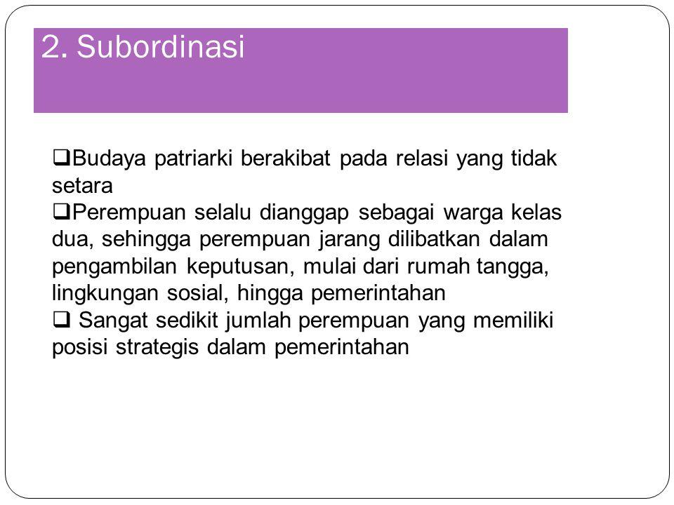 2. Subordinasi Budaya patriarki berakibat pada relasi yang tidak setara.