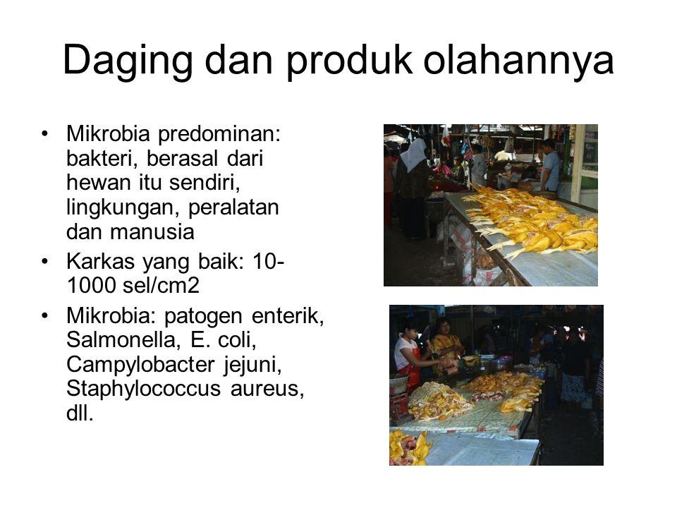 Daging dan produk olahannya
