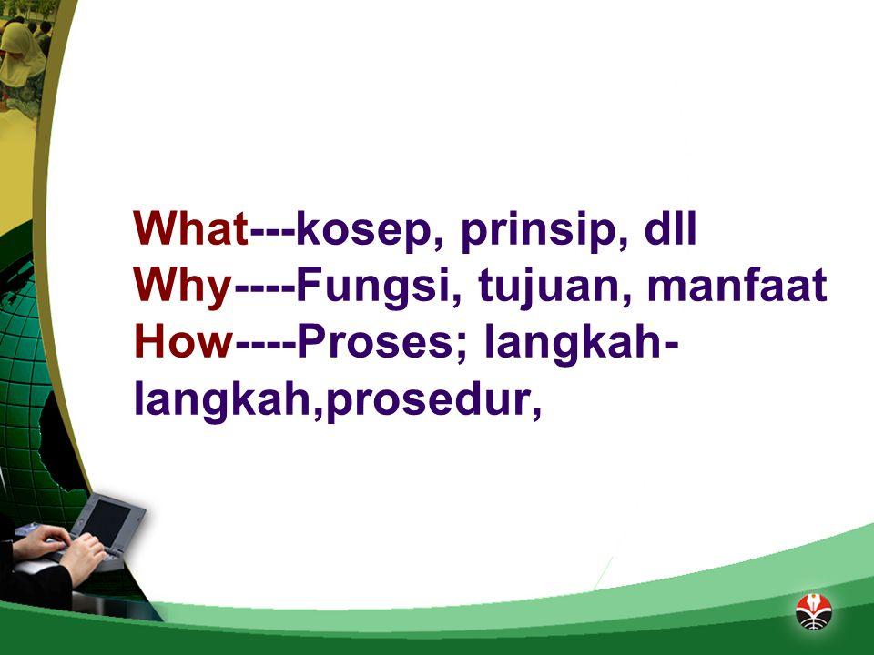 What---kosep, prinsip, dll Why----Fungsi, tujuan, manfaat How----Proses; langkah-langkah,prosedur,