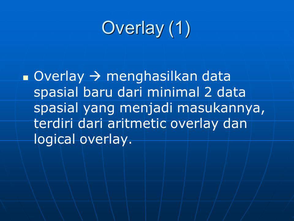 Overlay (1)