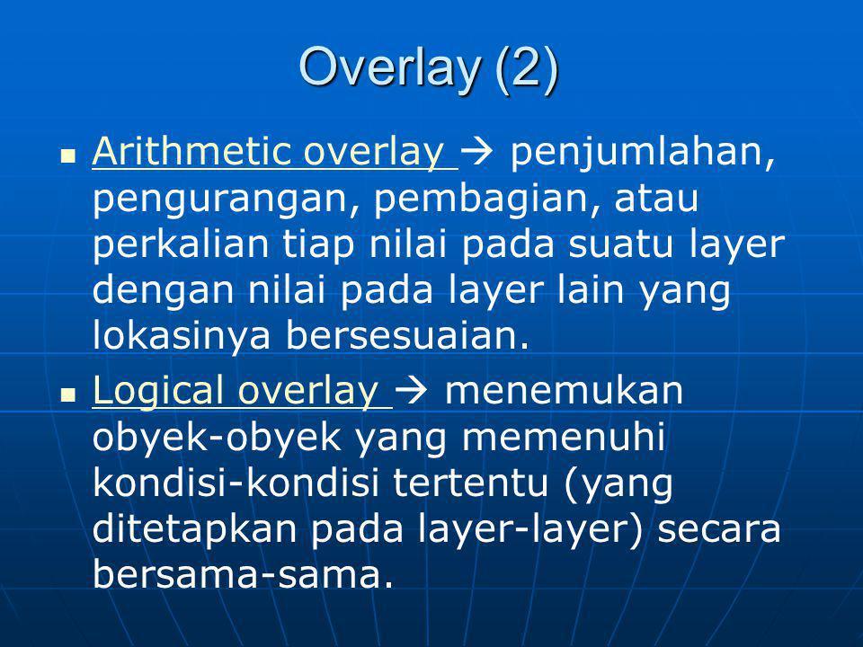 Overlay (2)