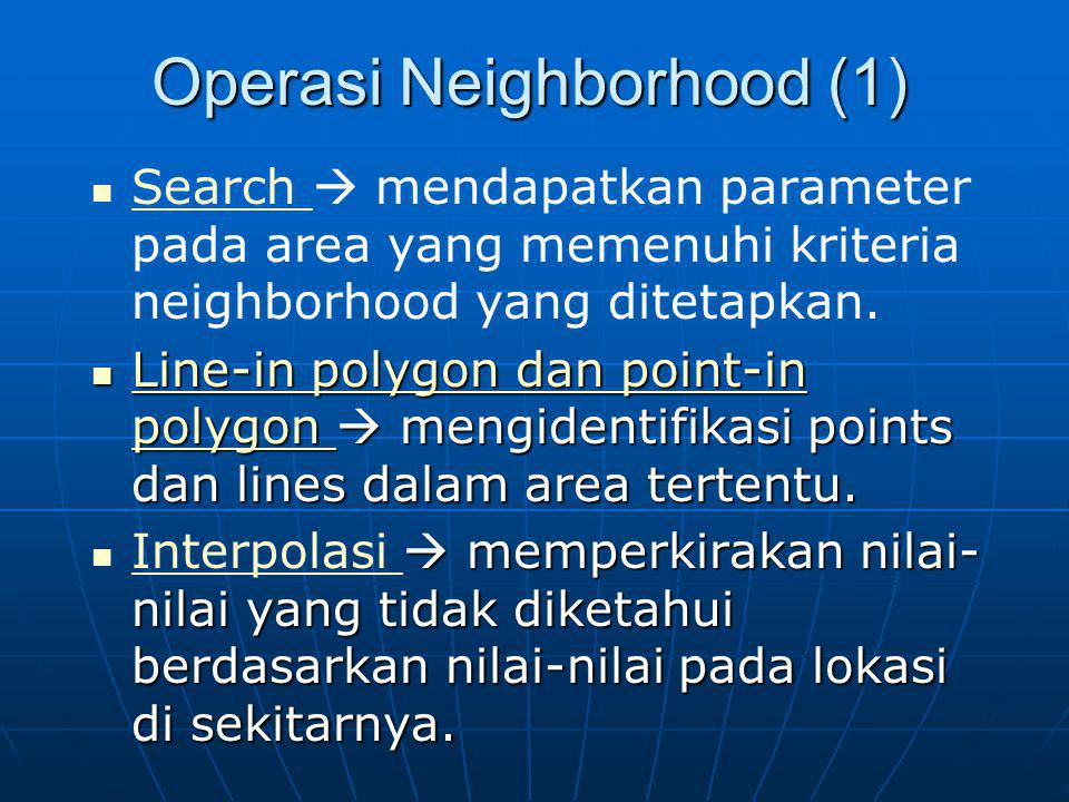 Operasi Neighborhood (1)