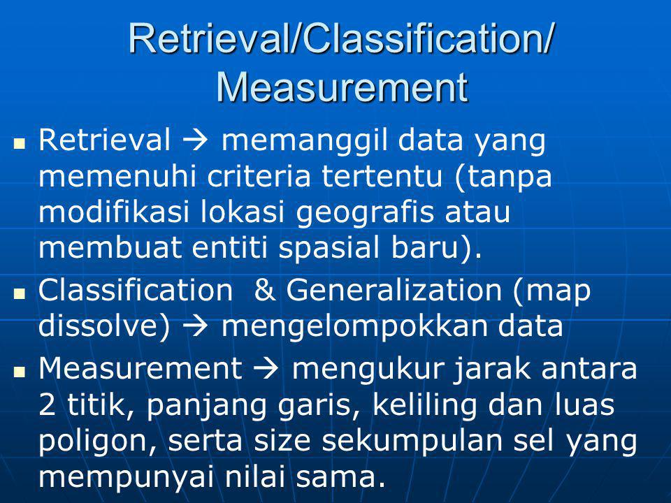 Retrieval/Classification/ Measurement