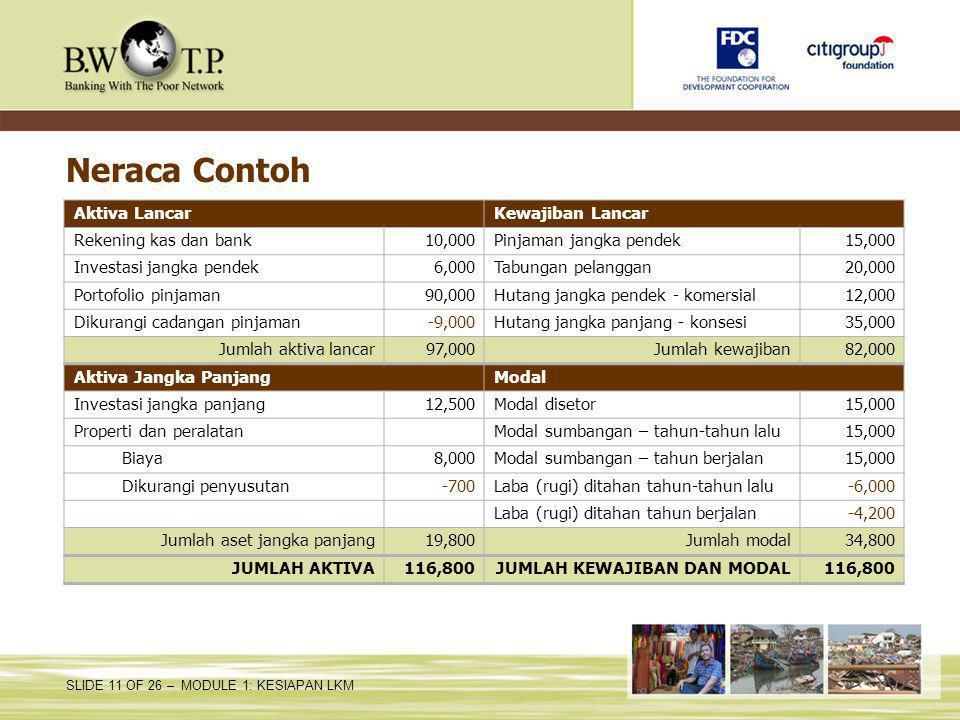 Neraca Contoh Aktiva Lancar Kewajiban Lancar Rekening kas dan bank