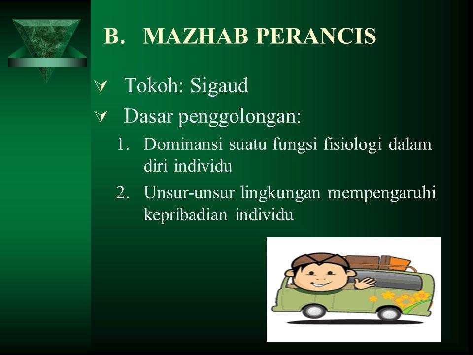 B. MAZHAB PERANCIS Tokoh: Sigaud Dasar penggolongan: