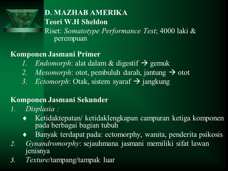 D. MAZHAB AMERIKA Teori W.H Sheldon. Riset: Somatotype Performance Test; 4000 laki & perempuan. Komponen Jasmani Primer.