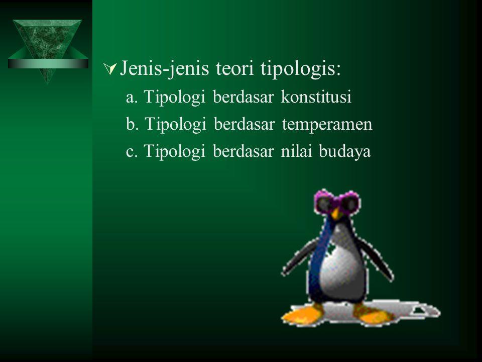 Jenis-jenis teori tipologis: