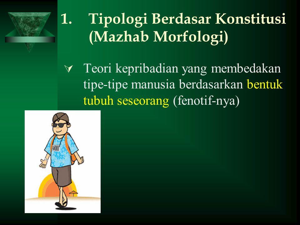 Tipologi Berdasar Konstitusi (Mazhab Morfologi)