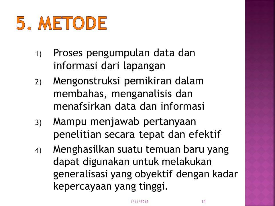 5. Metode Proses pengumpulan data dan informasi dari lapangan
