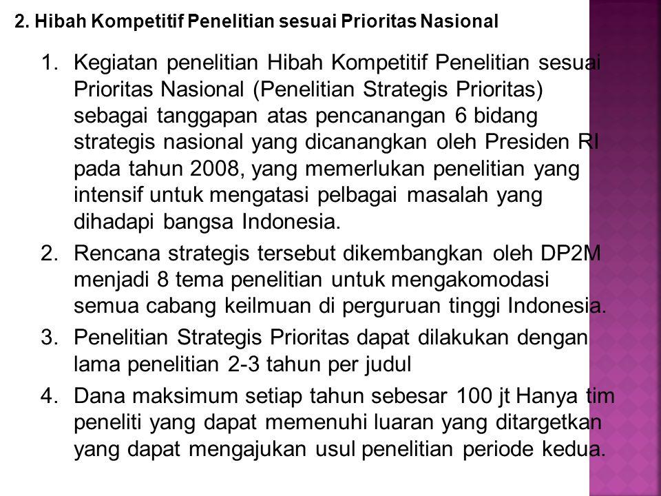 2. Hibah Kompetitif Penelitian sesuai Prioritas Nasional
