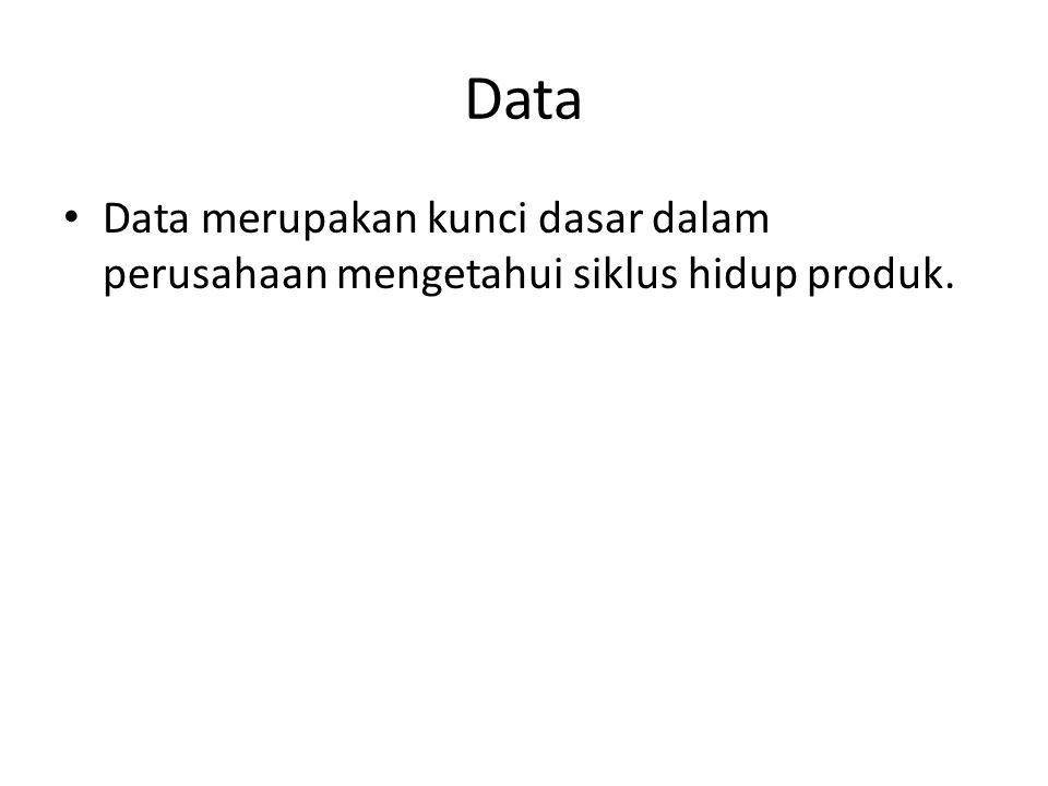 Data Data merupakan kunci dasar dalam perusahaan mengetahui siklus hidup produk.