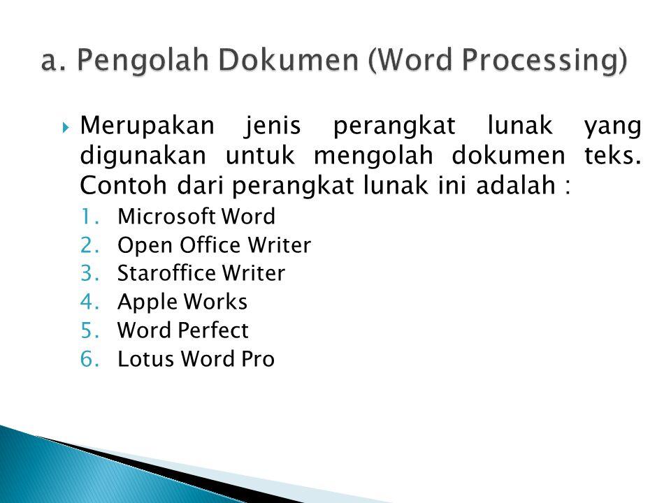 a. Pengolah Dokumen (Word Processing)