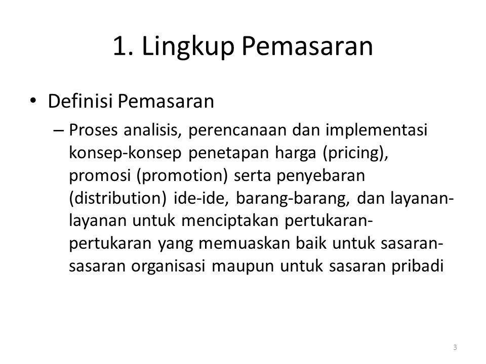 1. Lingkup Pemasaran Definisi Pemasaran