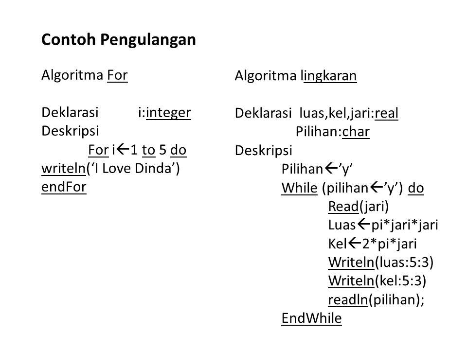 Contoh Pengulangan Algoritma For Algoritma lingkaran