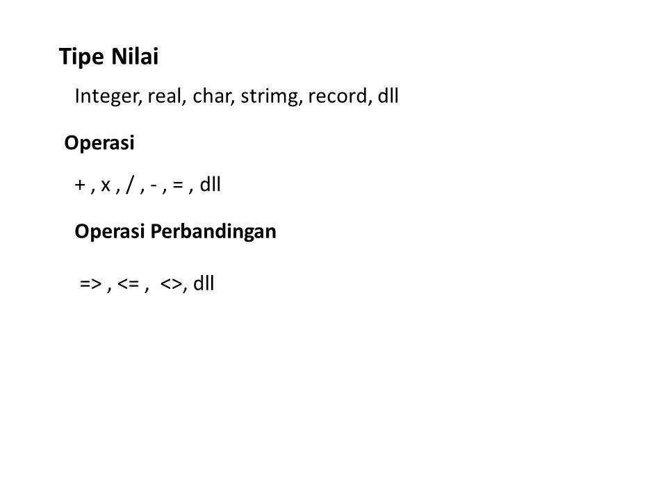 Tipe Nilai Integer, real, char, strimg, record, dll Operasi