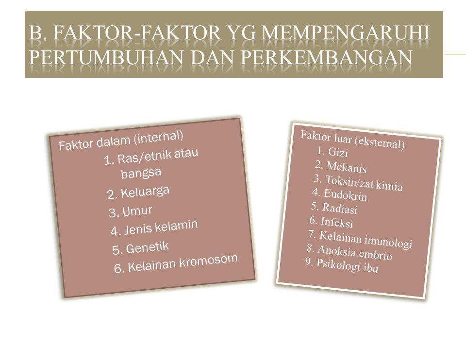 b. Faktor-faktor yg Mempengaruhi Pertumbuhan dan Perkembangan